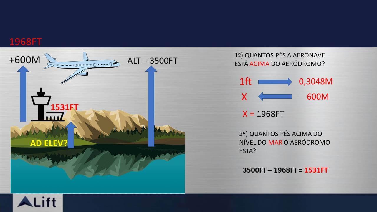 Preparatório Banca da ANAC: Piloto Comercial (PC) - Meteorologia